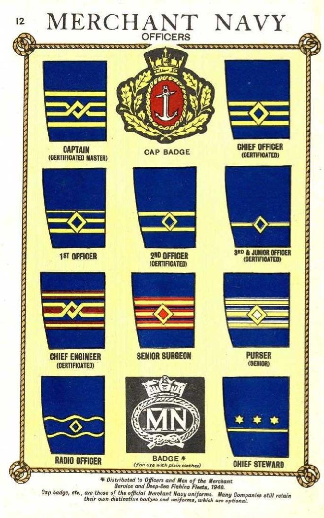 Navy Ranks History The History of The Royal Navy